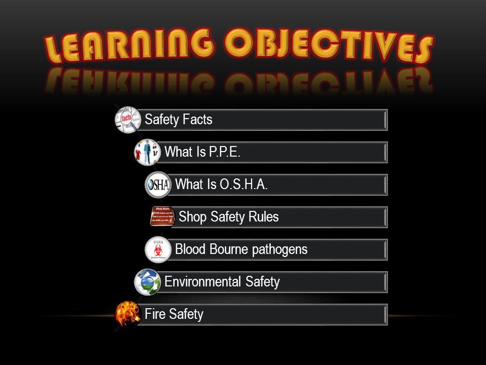Safety Facts What Is P.P.E. What Is O.S.H.A.