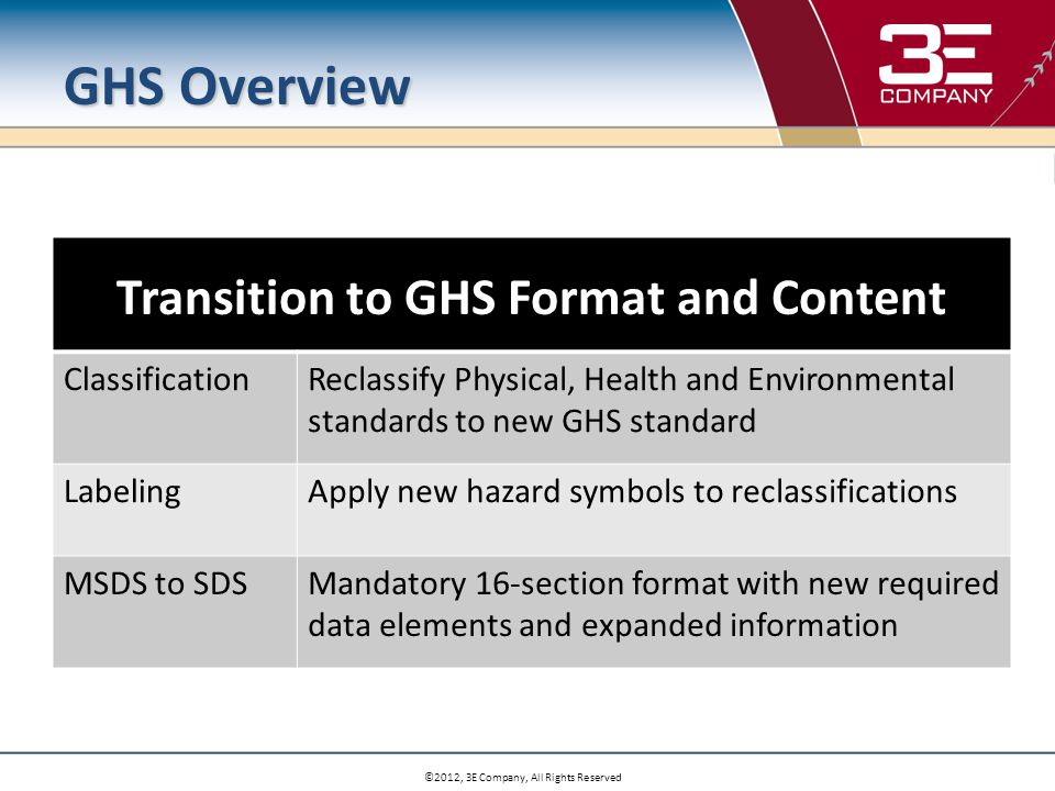 ©2012, 3E Company, All Rights Reserved GHS Overview Transition to GHS Format and Content ClassificationReclassify Physical, Health and Environmental standards to new GHS standard LabelingApply new hazard symbols to reclassifications MSDS to SDSMandatory 16-section format with new required data elements and expanded information