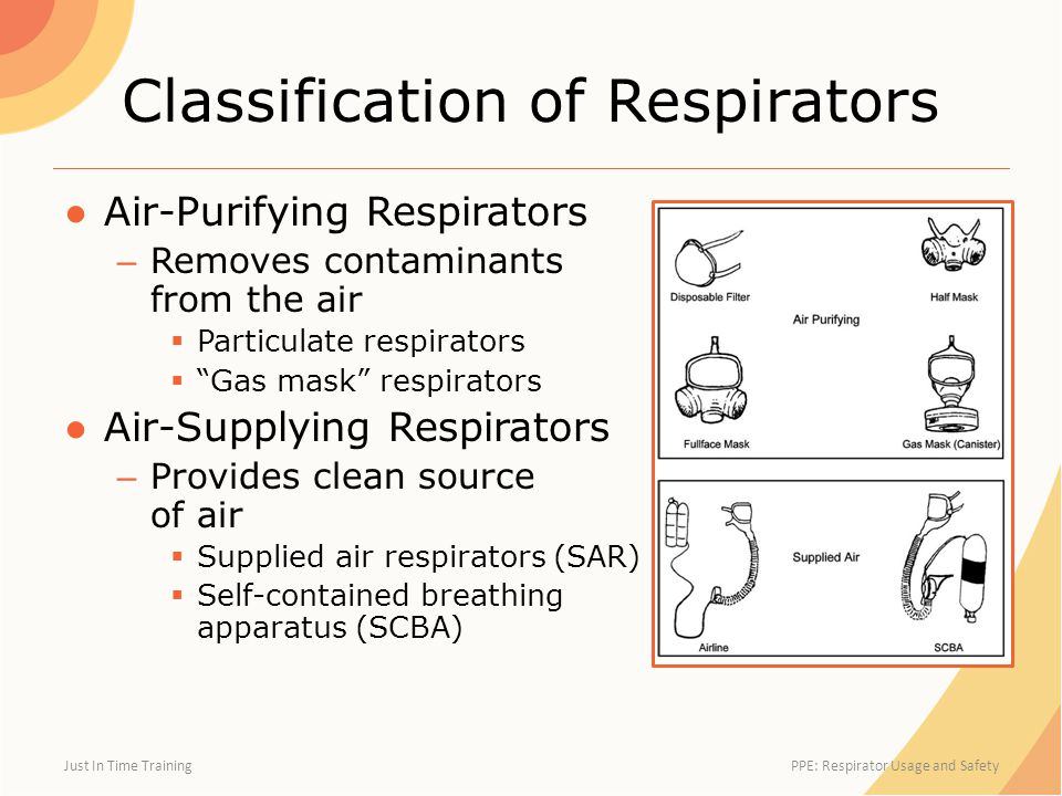 Classification of Respirators ●Air-Purifying Respirators – Removes contaminants from the air  Particulate respirators  Gas mask respirators ●Air-Supplying Respirators – Provides clean source of air  Supplied air respirators (SAR)  Self-contained breathing apparatus (SCBA) Just In Time Training PPE: Respirator Usage and Safety