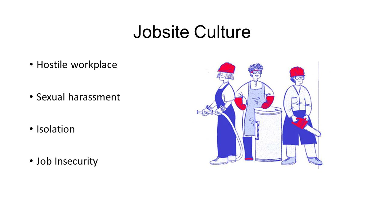 Jobsite Culture Hostile workplace Sexual harassment Isolation Job Insecurity