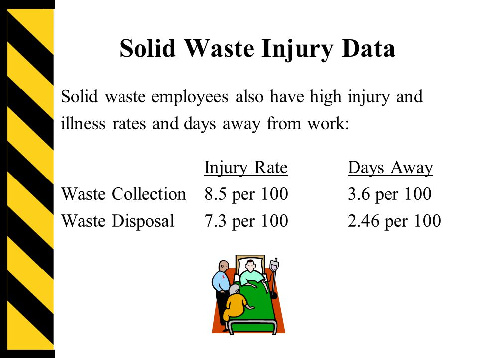 Solid Waste Injury Data Solid waste employees also have high injury and illness rates and days away from work: Injury RateDays Away Waste Collection8.5 per 1003.6 per 100 Waste Disposal7.3 per 1002.46 per 100