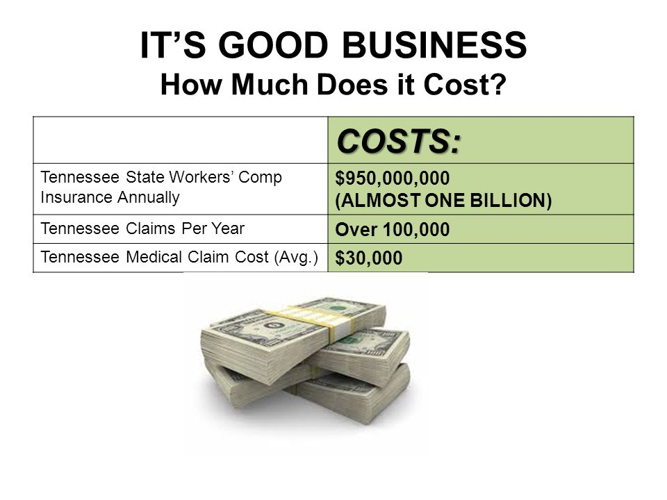 IT'S GOOD BUSINESS How Much Does it Cost.