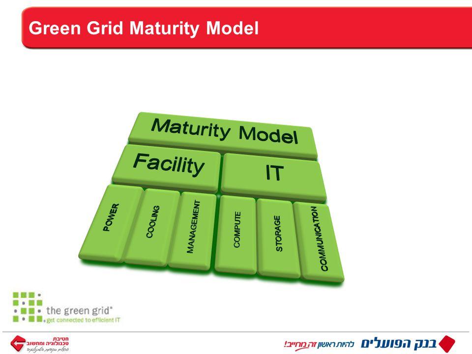 ™ כותרת Green Grid Maturity Model