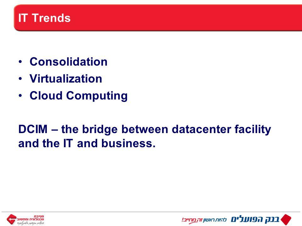 ™ כותרת IT Trends Consolidation Virtualization Cloud Computing DCIM – the bridge between datacenter facility and the IT and business.
