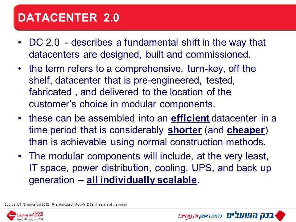 ™ כותרת DATACENTER 2.0 DC 2.0 - describes a fundamental shift in the way that datacenters are designed, built and commissioned.