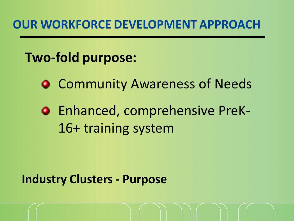 OUR WORKFORCE DEVELOPMENT APPROACH Two-fold purpose: Community Awareness of Needs Enhanced, comprehensive PreK- 16+ training system Industry Clusters - Purpose