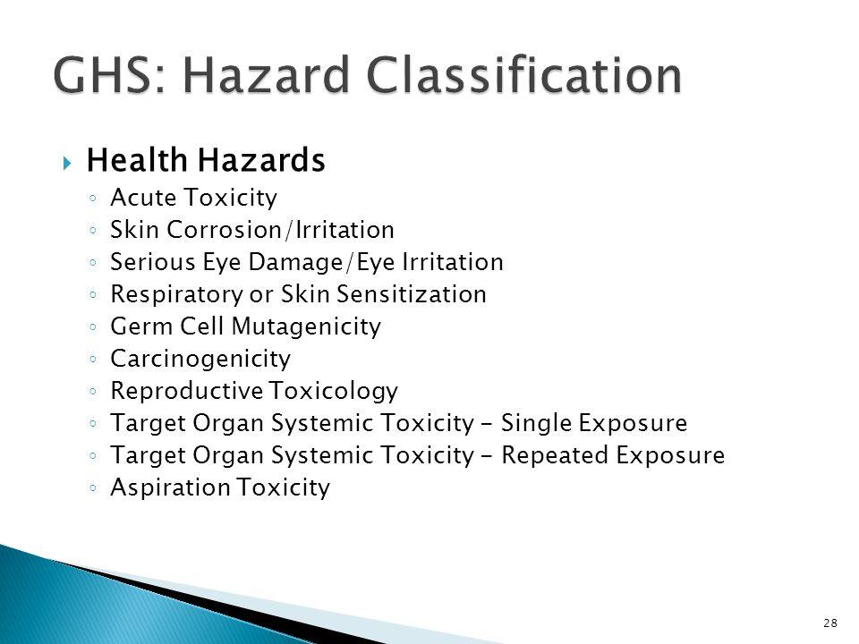  Health Hazards ◦ Acute Toxicity ◦ Skin Corrosion/Irritation ◦ Serious Eye Damage/Eye Irritation ◦ Respiratory or Skin Sensitization ◦ Germ Cell Muta