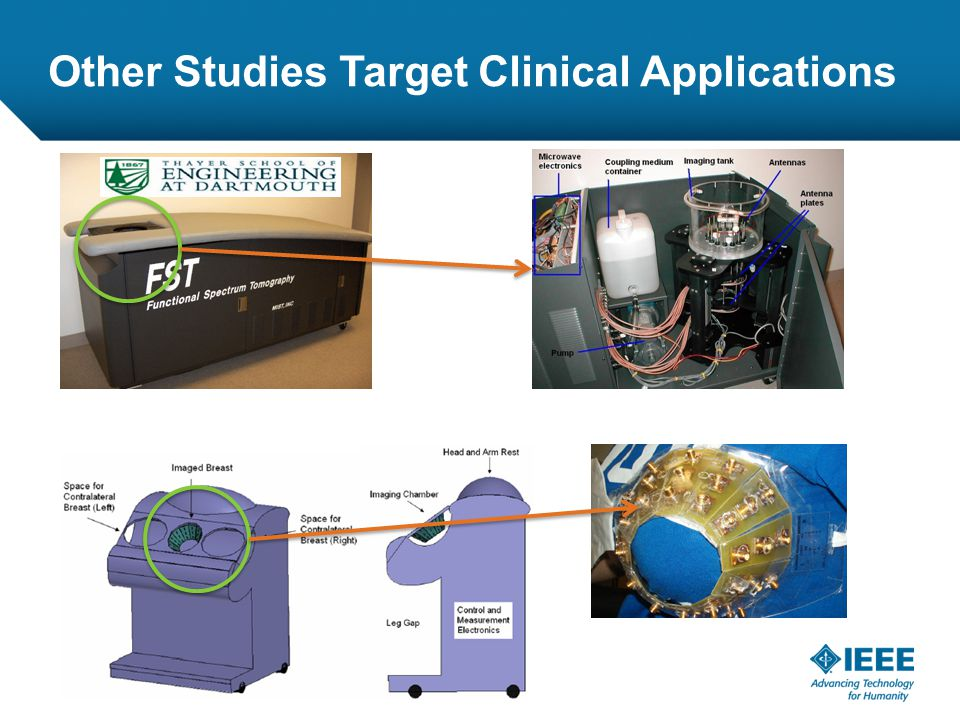 12-CRS-0106 REVISED 8 FEB 2013 Other Studies Target Clinical Applications