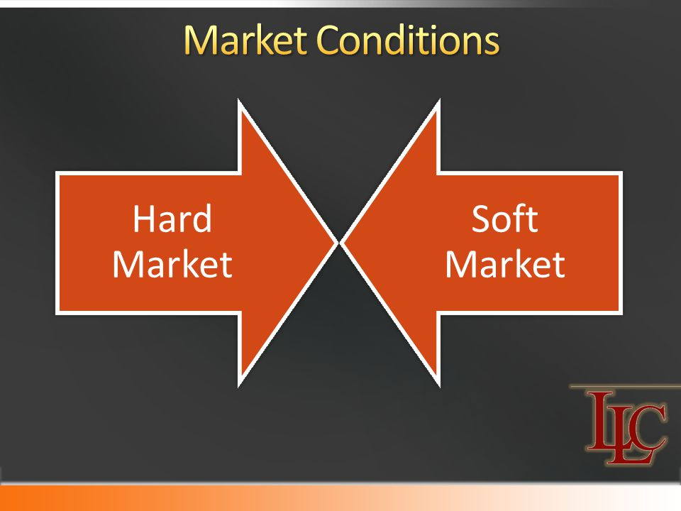 Hard Market Focus on Profitability Premiums Increase Don't Like Risk