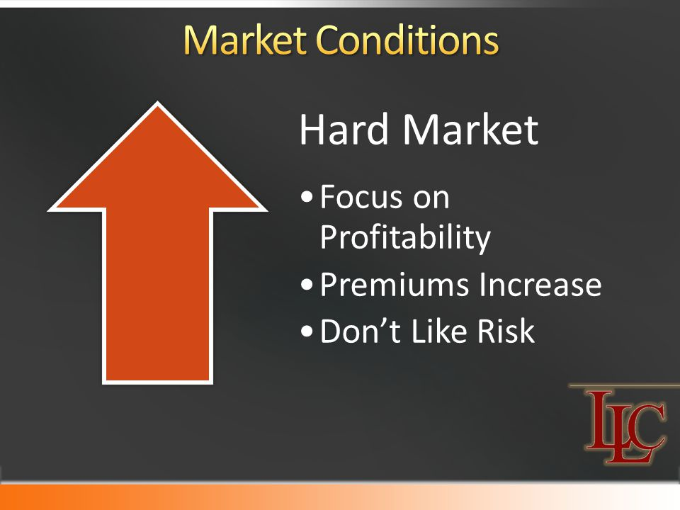 Soft Market Focus on Growth Premiums Decrease Underwriters Appetite Is More Aggressive