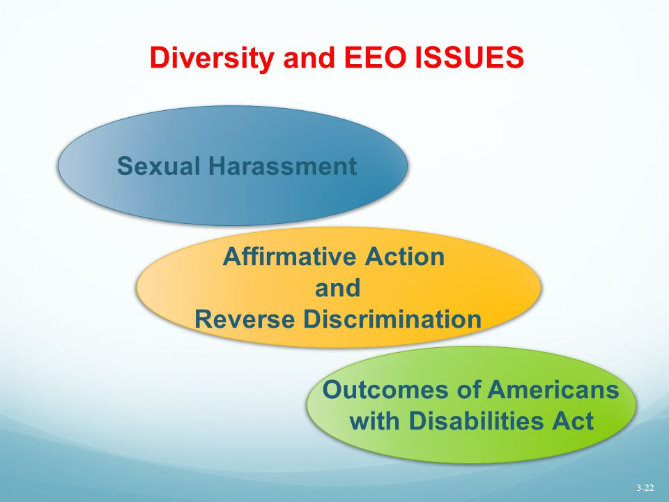 Diversity and EEO ISSUES Sexual Harassment Affirmative Action and Reverse Discrimination Outcomes of Americans with Disabilities Act 3-22