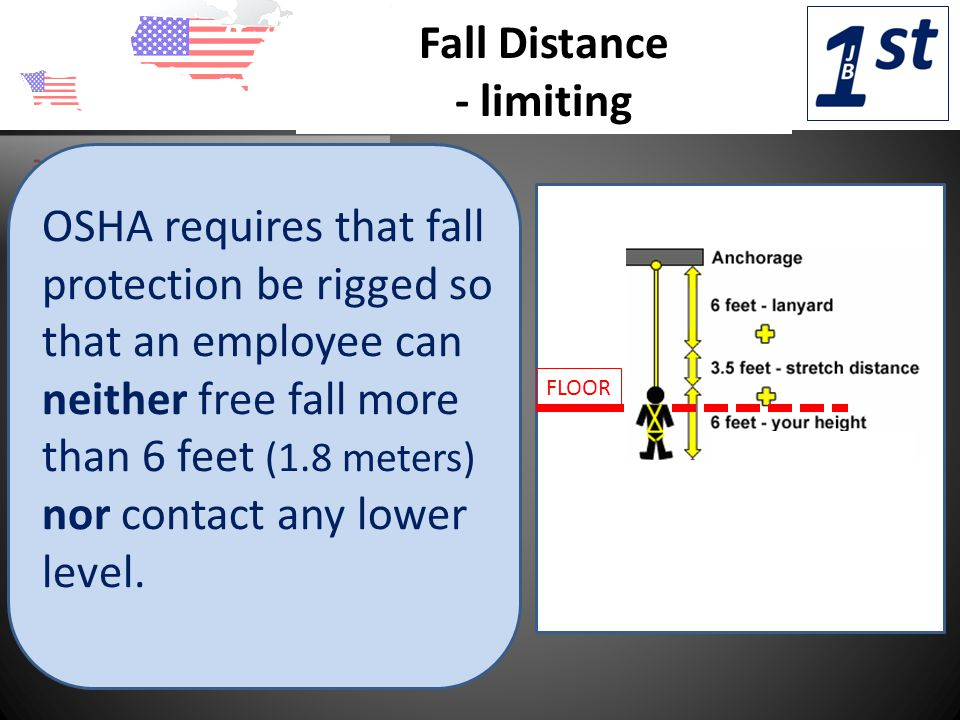 OSHA requires that fall protection be rigged so that an employee can neither free fall more than 6 feet (1.8 meters) nor contact any lower level.