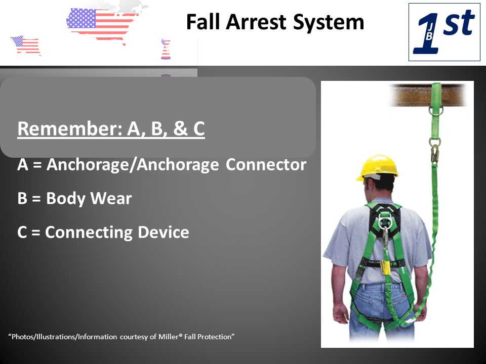 Fall Arrest System Photos/Illustrations/Information courtesy of Miller® Fall Protection Remember: A, B, & C A = Anchorage/Anchorage Connector B = Body Wear C = Connecting Device
