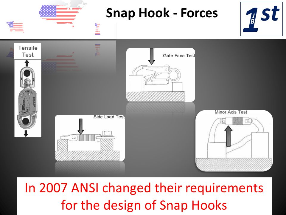 Snap Hook - Forces In 2007 ANSI changed their requirements for the design of Snap Hooks Tensile Test