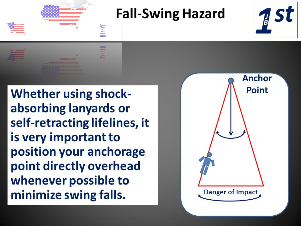 Fall-Swing Hazard Whether using shock- absorbing lanyards or self-retracting lifelines, it is very important to position your anchorage point directly overhead whenever possible to minimize swing falls.