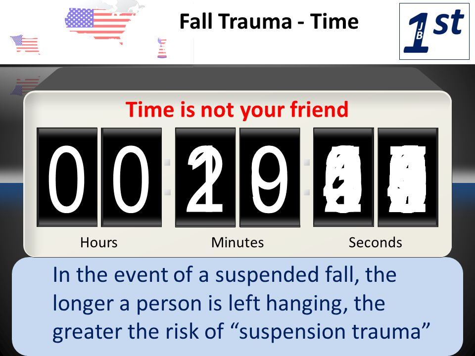 Fall Trauma - Time In the event of a suspended fall, the longer a person is left hanging, the greater the risk of suspension trauma 090 00 0 2876543215 9 104987654321039876543210987654321021987654321098765432100 HoursMinutesSeconds Time is not your friend