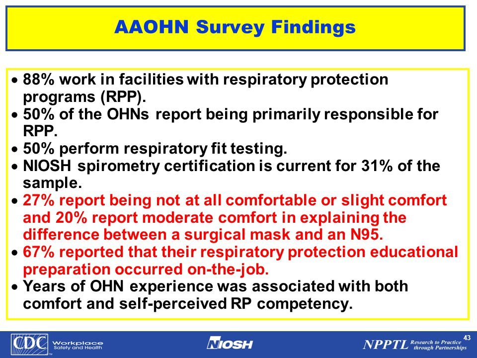 NPPTL Year Month Day Initials BRANCH 43 AAOHN Survey Findings  88% work in facilities with respiratory protection programs (RPP).  50% of the OHNs r