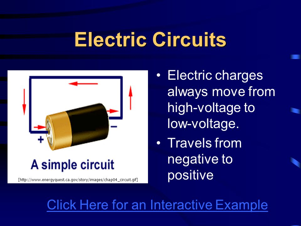 Electric Circuits Electric charges always move from high-voltage to low-voltage. Travels from negative to positive [http://www.energyquest.ca.gov/stor