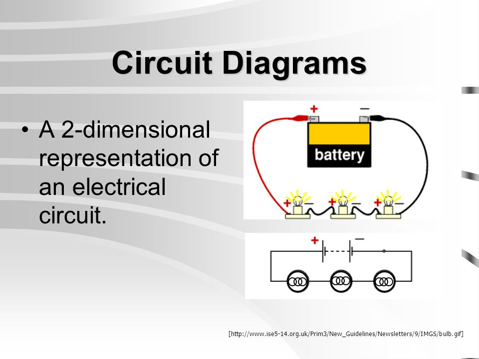 Circuit Diagrams A 2-dimensional representation of an electrical circuit. [http://www.ise5-14.org.uk/Prim3/New_Guidelines/Newsletters/9/IMGS/bulb.gif]