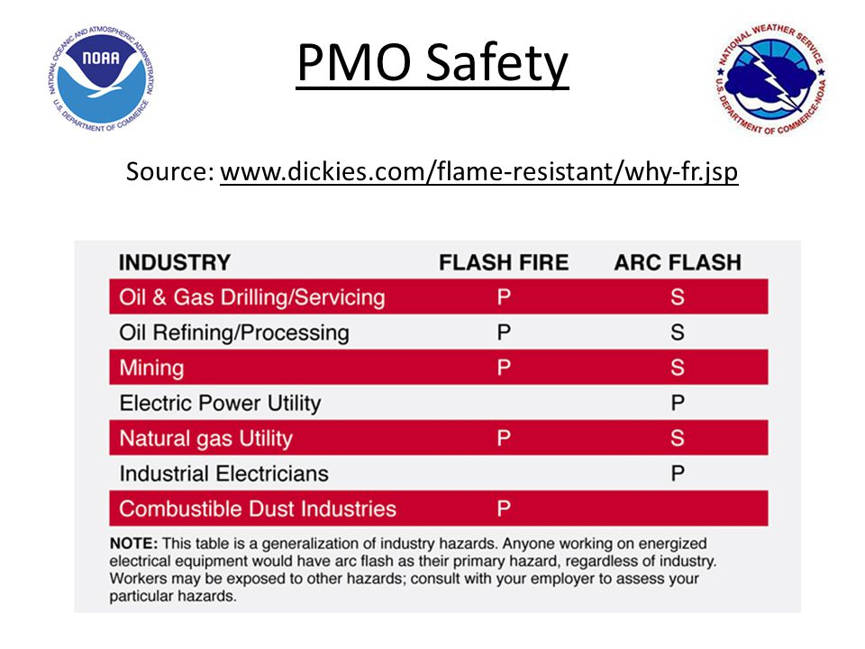 PMO Safety Source: www.dickies.com/flame-resistant/why-fr.jsp