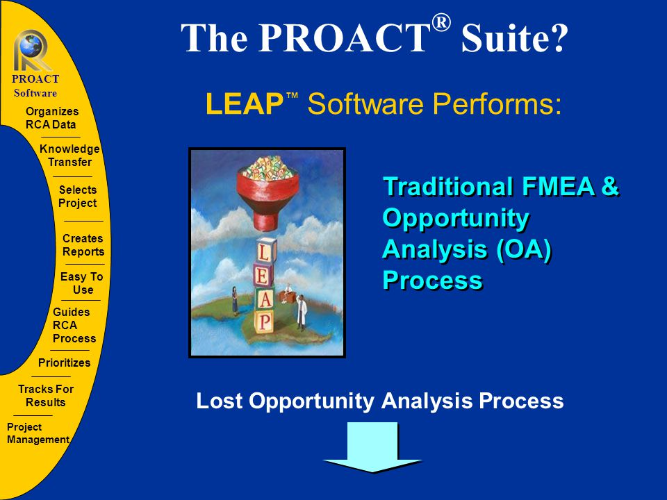 Guides RCA Process Organizes RCA Data Creates Reports Tracks For Results Selects Project Prioritizes Easy To Use Project Management Knowledge Transfer PROACT Software Traditional FMEA & Opportunity Analysis (OA) Process LEAP ™ Software Performs: Lost Opportunity Analysis Process The PROACT ® Suite?