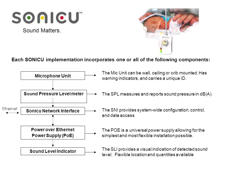 Each SONICU implementation incorporates one or all of the following components: The Mic Unit can be wall, ceiling or crib mounted. Has warning indicat