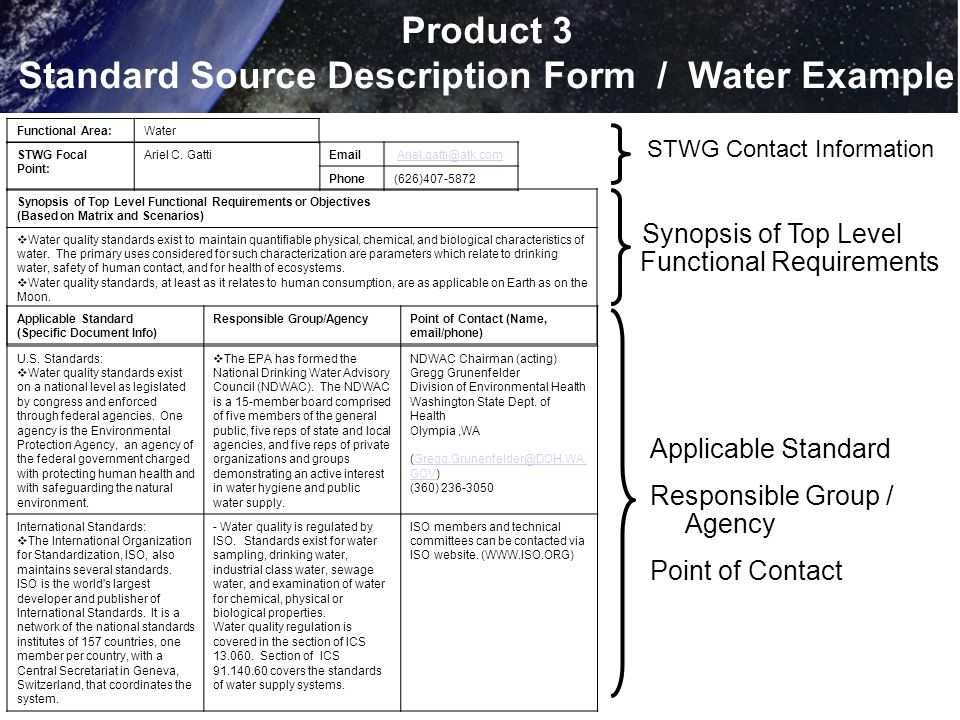 Product 3 Standard Source Description Form / Water Example Functional Area:Water STWG Focal Point: Ariel C.