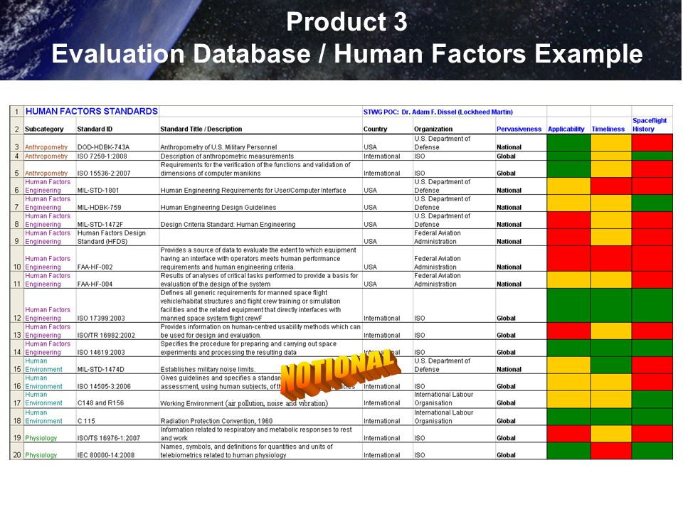 Product 3 Evaluation Database / Human Factors Example