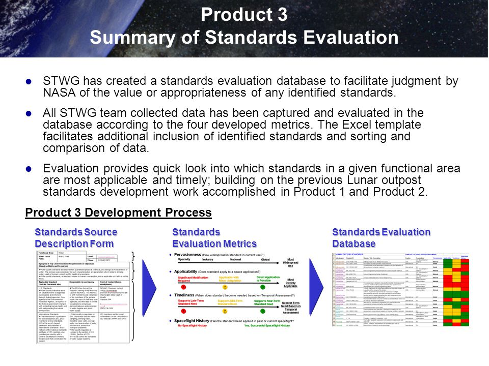 Product 3 Summary of Standards Evaluation STWG has created a standards evaluation database to facilitate judgment by NASA of the value or appropriateness of any identified standards.