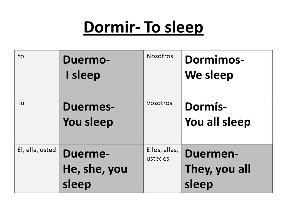 Dormir- To sleep Yo Duermo- I sleep Nosotros Dormimos- We sleep Tú Duermes- You sleep Vosotros Dormís- You all sleep Él, ella, usted Duerme- He, she, you sleep Ellos, ellas, ustedes Duermen- They, you all sleep