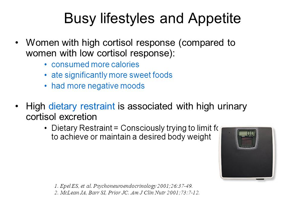 Busy lifestyles and Appetite Women with high cortisol response (compared to women with low cortisol response): consumed more calories ate significantly more sweet foods had more negative moods High dietary restraint is associated with high urinary cortisol excretion Dietary Restraint = Consciously trying to limit food intake to achieve or maintain a desired body weight 1.