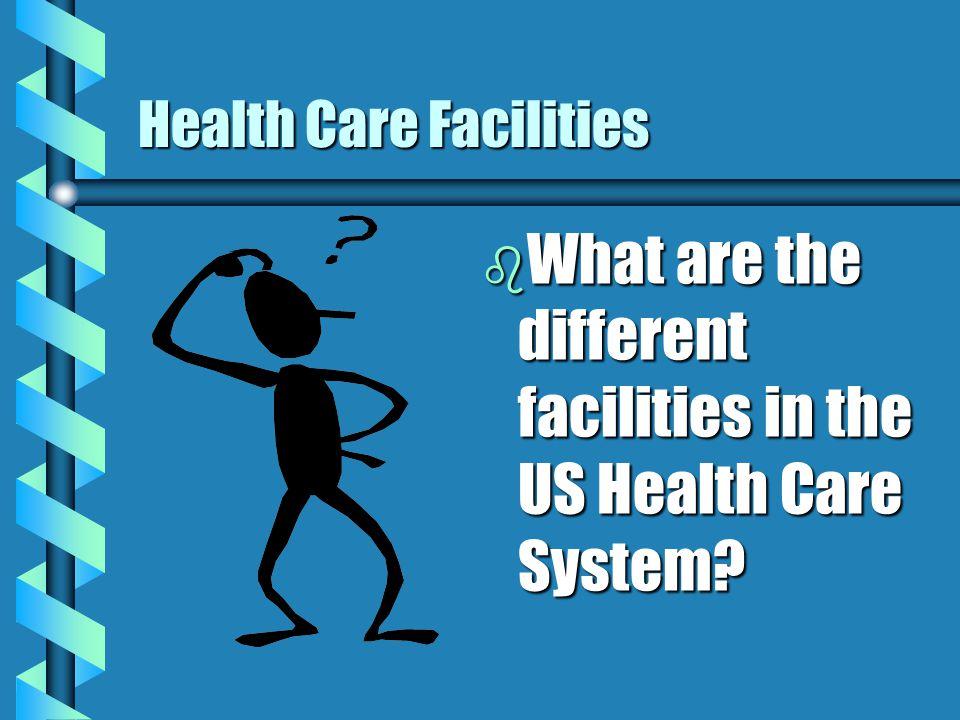Health Care Facilities b Hospitals, clinics, LTCF, rehab, hospice, PCP offices, dental offices...