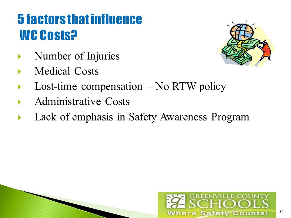 34  Number of Injuries  Medical Costs  Lost-time compensation – No RTW policy  Administrative Costs  Lack of emphasis in Safety Awareness Program