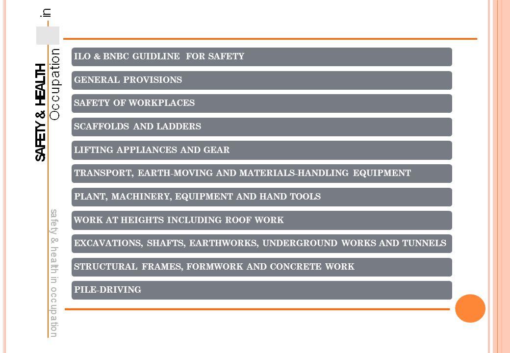 REFERENCES ILO- www.ilo.govwww.ilo.gov Bangladesh National Building Code (BNBC) OSHA – www.osha.govwww.osha.gov Safety and Health in Construction: An ILO code of practice
