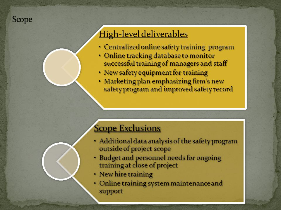 High-level deliverables Centralized online safety training programCentralized online safety training program Online tracking database to monitor successful training of managers and staffOnline tracking database to monitor successful training of managers and staff New safety equipment for trainingNew safety equipment for training Marketing plan emphasizing firm s new safety program and improved safety recordMarketing plan emphasizing firm s new safety program and improved safety record Scope Exclusions Additional data analysis of the safety program outside of project scopeAdditional data analysis of the safety program outside of project scope Budget and personnel needs for ongoing training at close of projectBudget and personnel needs for ongoing training at close of project New hire trainingNew hire training Online training system maintenance and supportOnline training system maintenance and support