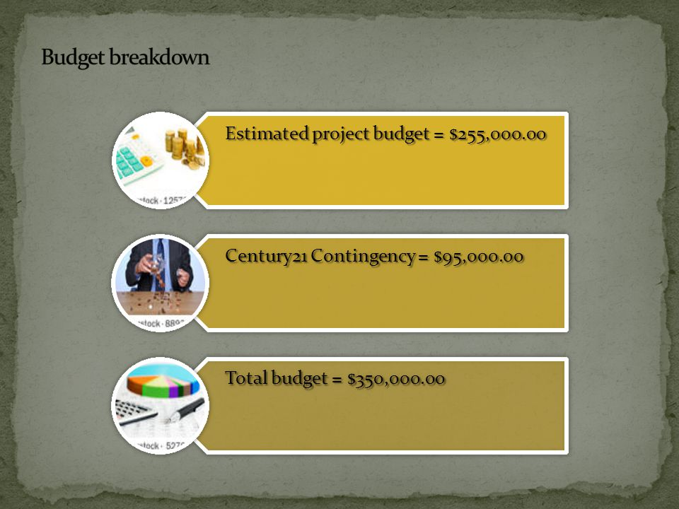 Estimated project budget = $255,000.00 Century21 Contingency = $95,000.00 Total budget = $350,000.00