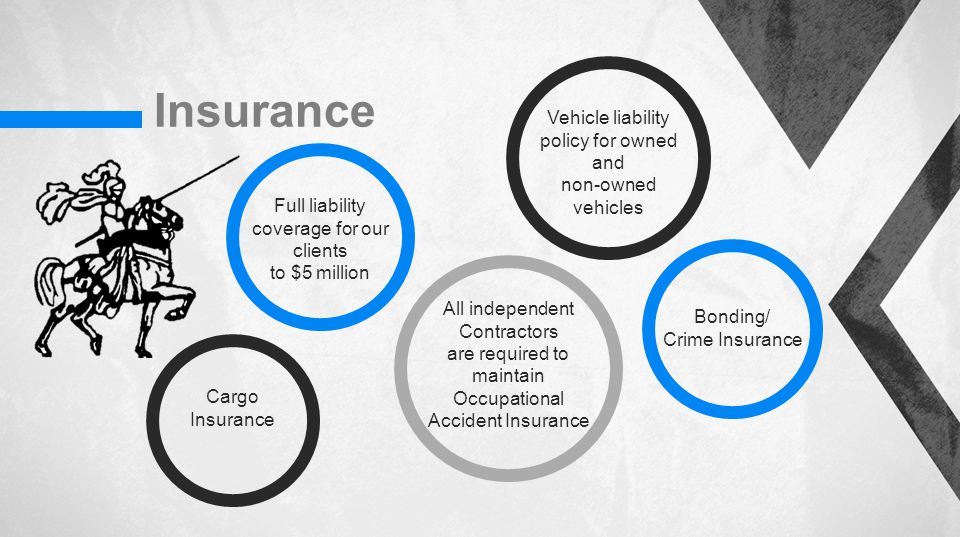 Full liability coverage for our clients to $5 million Vehicle liability policy for owned and non-owned vehicles All independent Contractors are requir
