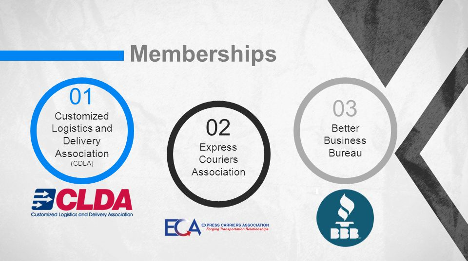 01 Customized Logistics and Delivery Association (CDLA) 02 Express Couriers Association 03 Better Business Bureau Memberships