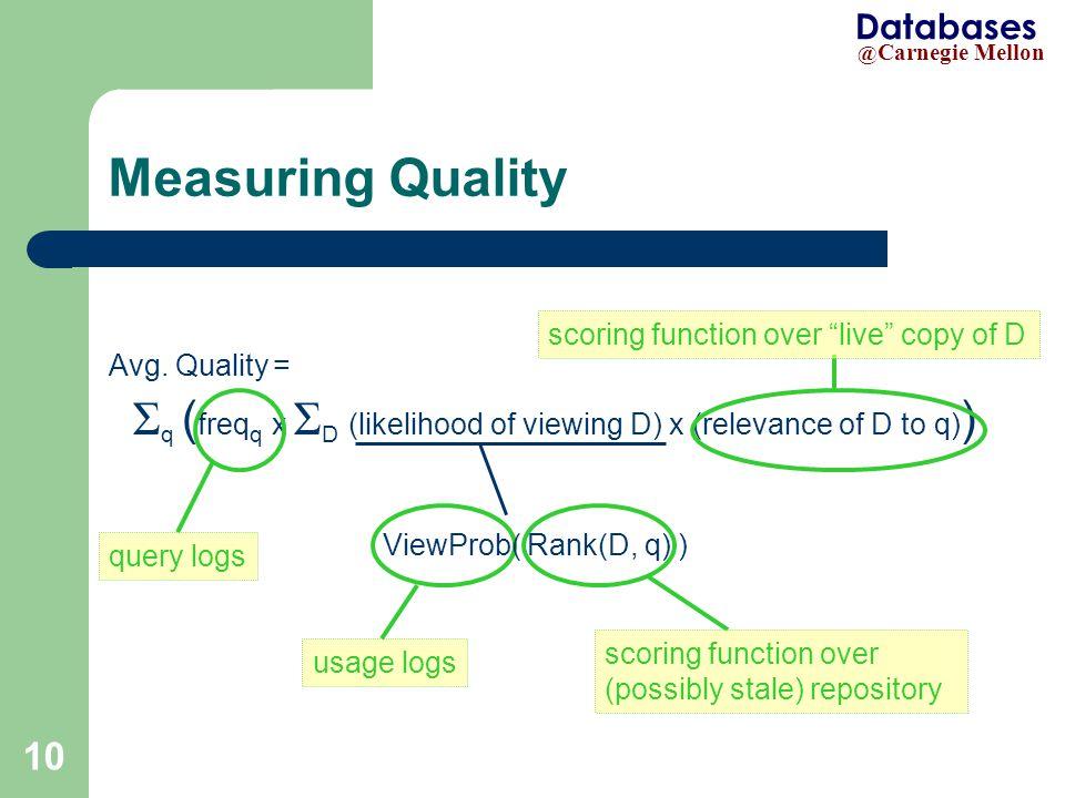@ Carnegie Mellon Databases 10 Measuring Quality Avg.