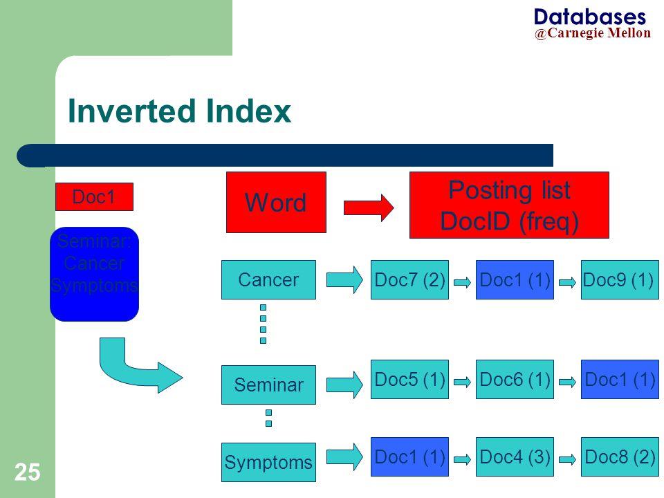 @ Carnegie Mellon Databases 25 Inverted Index Cancer Seminar Symptoms Word Posting list DocID (freq) Doc7 (2)Doc9 (1)Doc1 (1) Doc5 (1)Doc1 (1)Doc6 (1) Doc1 (1)Doc8 (2)Doc4 (3) Seminar: Cancer Symptoms Doc1
