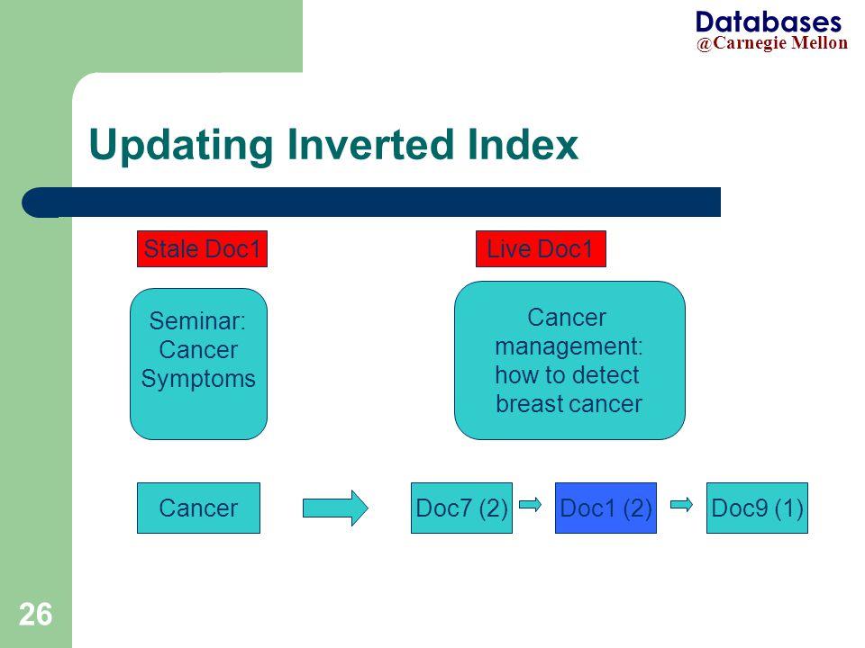 @ Carnegie Mellon Databases 26 Updating Inverted Index Seminar: Cancer Symptoms Cancer management: how to detect breast cancer Stale Doc1Live Doc1 CancerDoc7 (2)Doc9 (1)Doc1 (1)Doc1 (2)