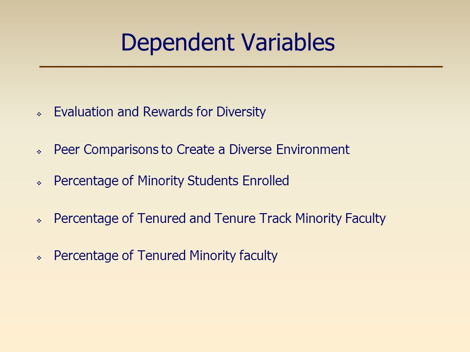 Independent Variables  Institutional Background Characteristics  Student Enrollment figures represent the demographics of the local area  Institution's admission selectivity  Association Affiliations (e.g.