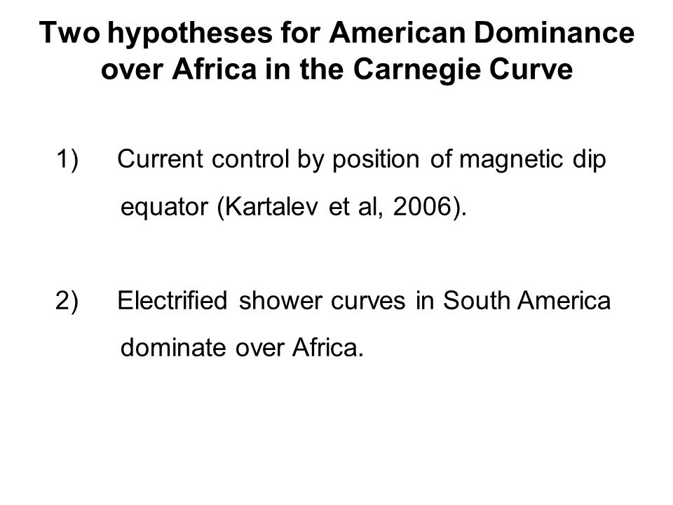 Two hypotheses for American Dominance over Africa in the Carnegie Curve 1) Current control by position of magnetic dip equator (Kartalev et al, 2006).