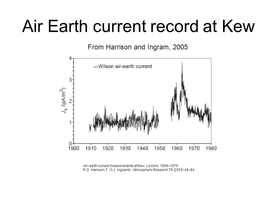 Air Earth current record at Kew Air–earth current measurements at Kew, London, 1909–1979 R.G. Harrison,T, W.J. Ingramb. Atmospheric Research 76 (2005)