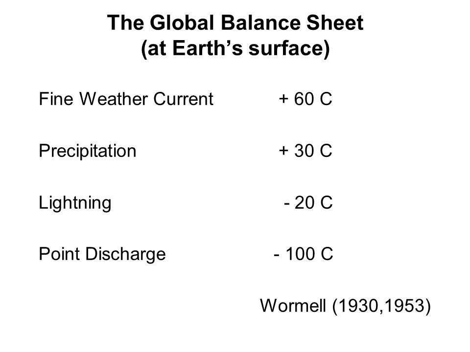 The Global Balance Sheet (at Earth's surface) Fine Weather Current + 60 C Precipitation + 30 C Lightning - 20 C Point Discharge- 100 C Wormell (1930,1