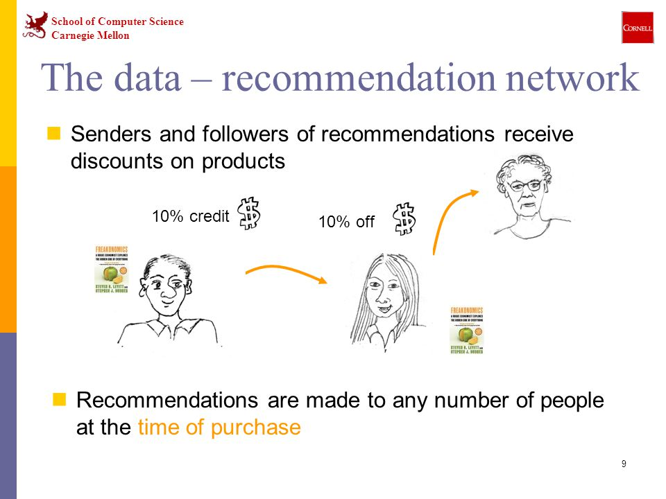 School of Computer Science Carnegie Mellon 9 The data – recommendation network Senders and followers of recommendations receive discounts on products 10% credit10% off Recommendations are made to any number of people at the time of purchase