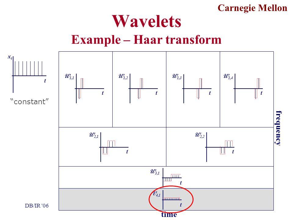 Carnegie Mellon DB/IR '06C. Faloutsos#19 Wavelets Example – Haar transform t W 1,1 t W 1,2 t W 1,3 t W 1,4 t W 2,1 t W 2,2 t W 3,1 t V 4,1 time freque