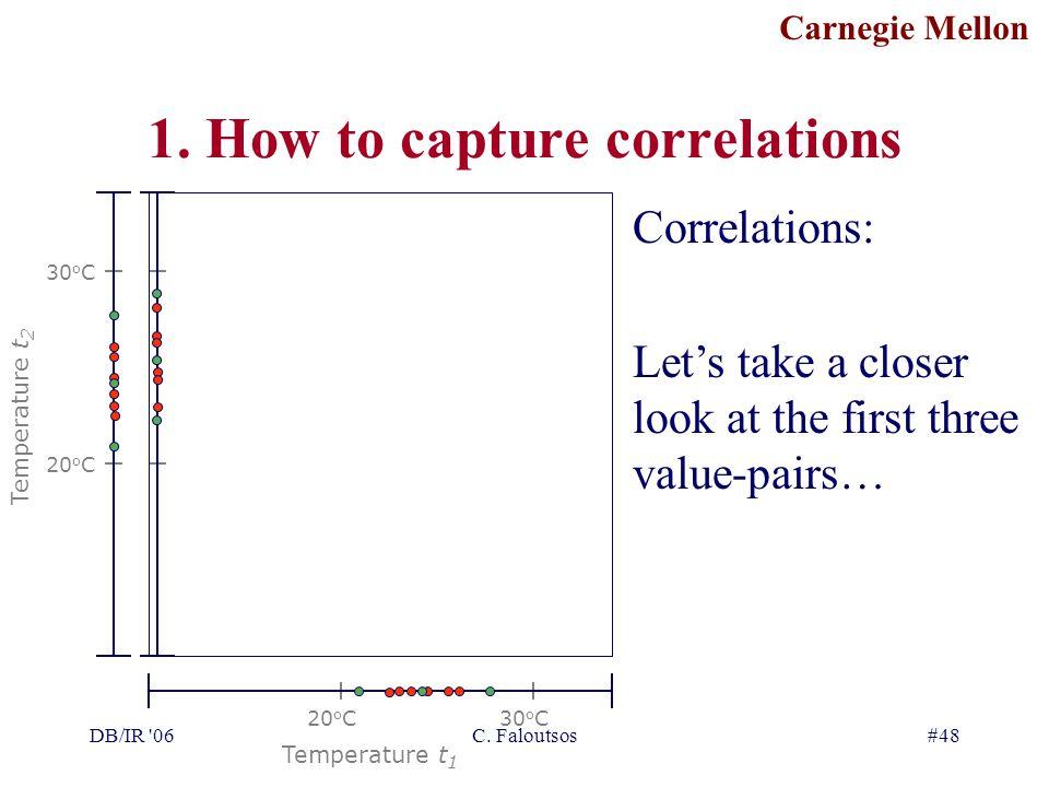 Carnegie Mellon DB/IR '06C. Faloutsos#48 20 o C30 o C 1. How to capture correlations 20 o C 30 o C Temperature t 1 Correlations: Let's take a closer l