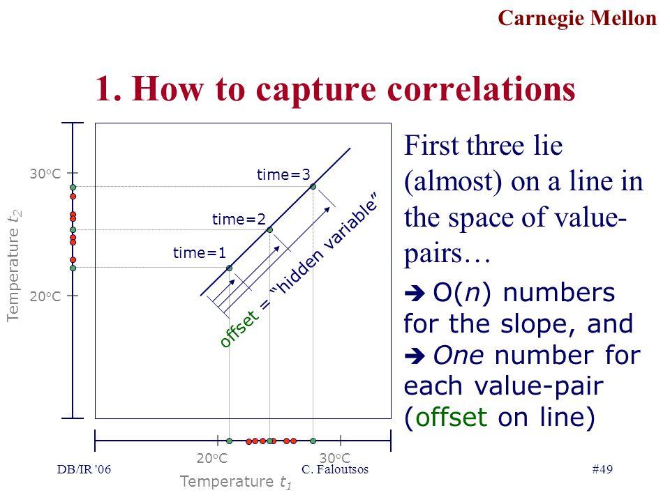 Carnegie Mellon DB/IR '06C. Faloutsos#49 20 o C30 o C 1. How to capture correlations 20 o C 30 o C Temperature t 2 Temperature t 1 First three lie (al