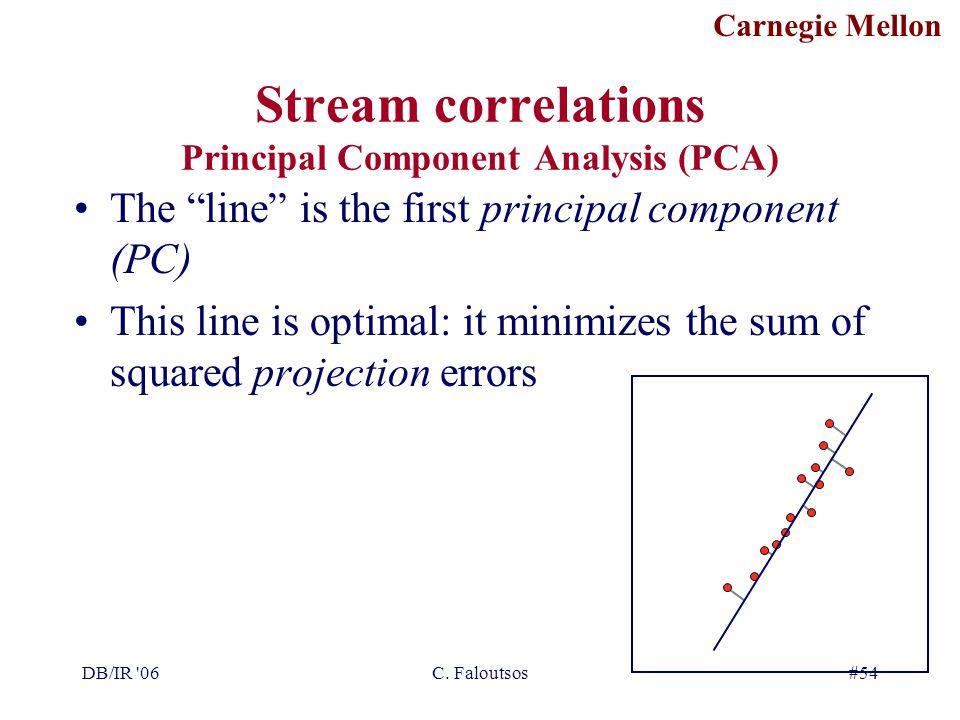 "Carnegie Mellon DB/IR '06C. Faloutsos#54 Stream correlations Principal Component Analysis (PCA) The ""line"" is the first principal component (PC) This"